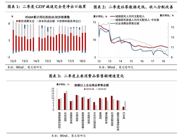 政策定力不容低估——二季度经济增长数据点评
