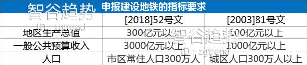 中国城市等级发生重大变化,一份国务院文件揭开了它的底