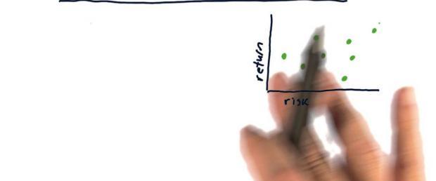 现代资产投资理论(MPT)是什么?有用么?【投资理论】
