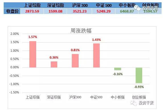 小善周观察|中国大通胀要来了?
