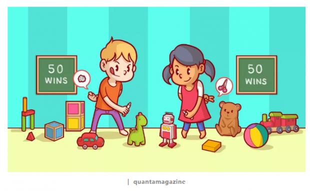 """游戏博弈论:洞悉""""剪刀-石头-布""""背后的纳什均衡"""