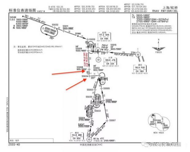飞行圈风险提示:老司机都容易飞错的虹桥机场进场程序
