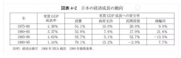 日本泡沫经济是如何破灭的?