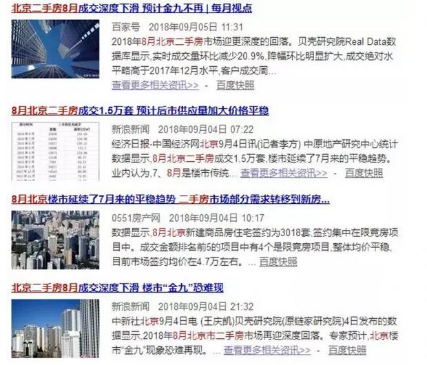 8月北京房价涨跌之黑洞