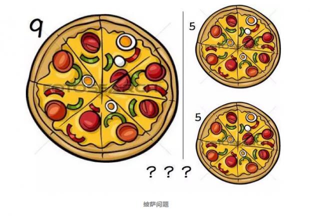 小小的披萨问题蕴含着大大法则 | 《规模》
