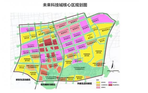 沈昕:杭州未来科技城,房地产价值崛起|城市板块研究系列