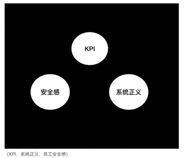 小米变阵与组织的三个支点