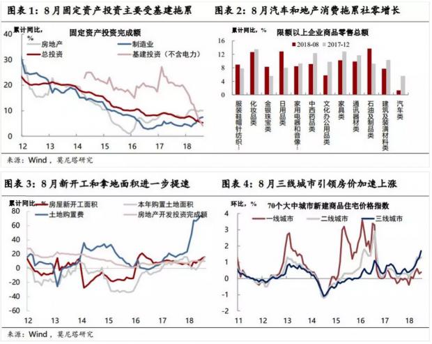 对当前中国经济形势的看法