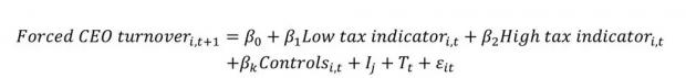 """支付""""太多""""或""""太少""""的税收会导致CEO离职吗?"""