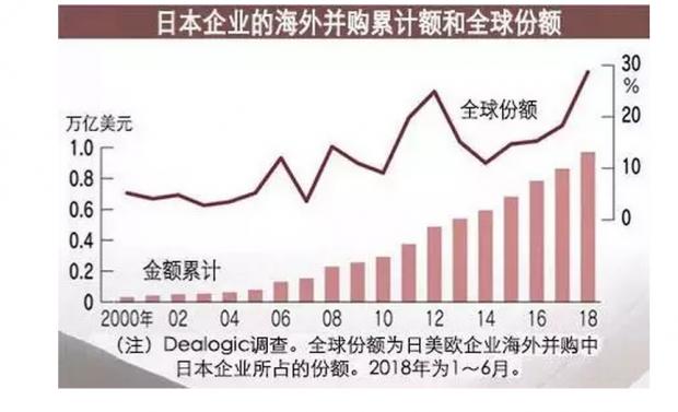 安倍即将创造历史:原以为失落的日本会是中国最惨痛教训,没想到人家又开创奇迹了