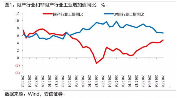 基建发力叠加减税预期 市场情绪短期缓解
