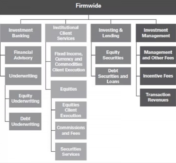 后新财富时代:券商研究所模式的终极大变革