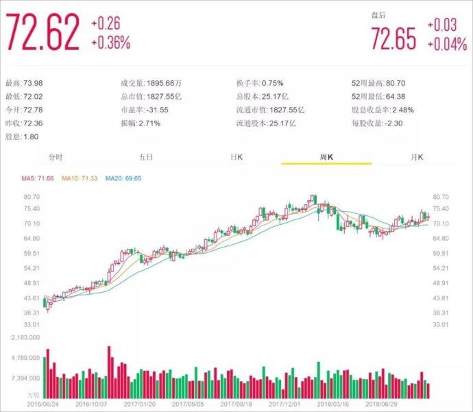 时寒冰:中国经济走势的关键脉络