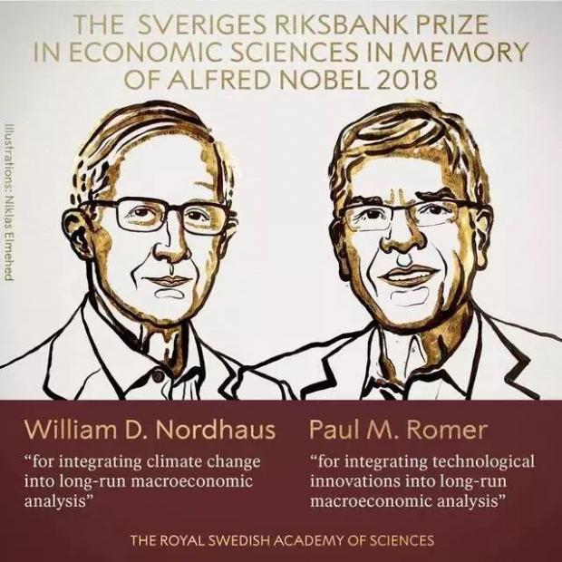 全球经济冲突迷思背景下增长理论的回归——评2018年诺贝尔经济学奖