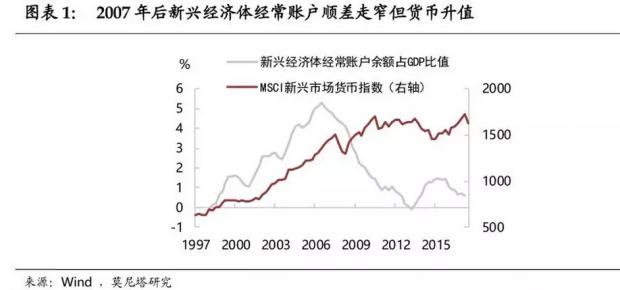 贸易战对中国经济有何长期影响