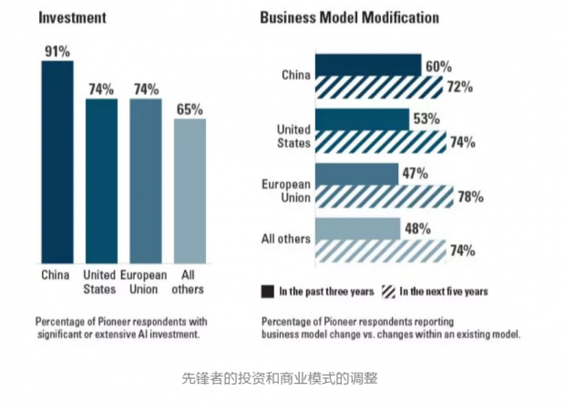 MIT斯隆管理评论:人工智能给中国带来的希望之光