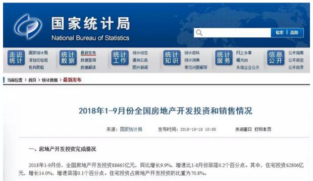 统计局1-9月份房地产数据:金九退烧 市场分化