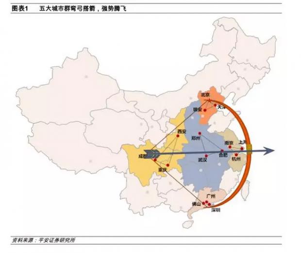 五个城市三角形:新时代中国经济增长主引擎