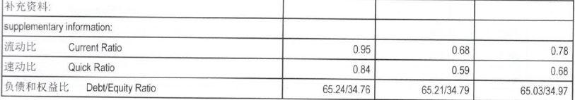 C:\Users\Administrator\Desktop\图1.中铁总2018年三季度资产负债情况 图表来源中国铁路总公司2018年三季审计报.JPG