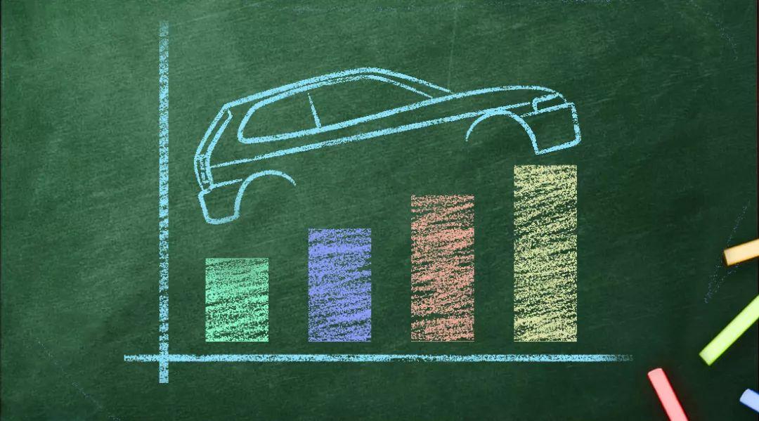 23家上市车企三季报统计:总营收破万亿,单季利润下降两成