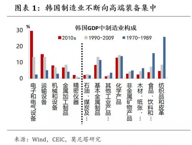 理解中国消费:潜力与挑战