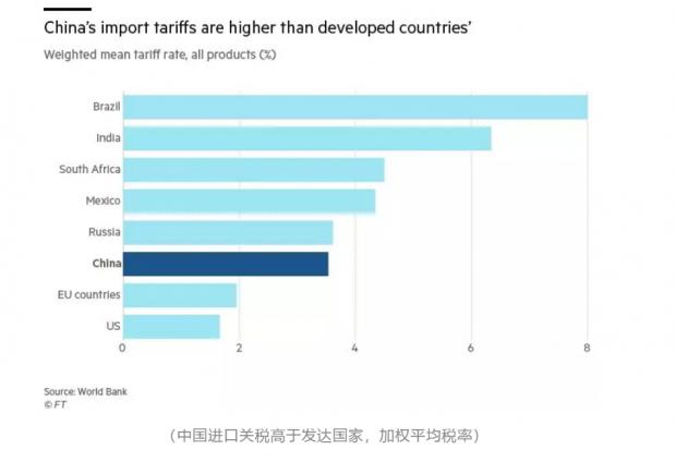 三问中国进口博览会:为什么是现在,为什么是中国,为什么是上海?