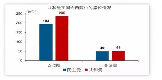 怎么有那么多中国人觉得,2018美国中期选举能影响中国命运?