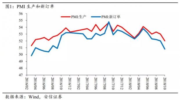 政策持续发力 市场保持观望