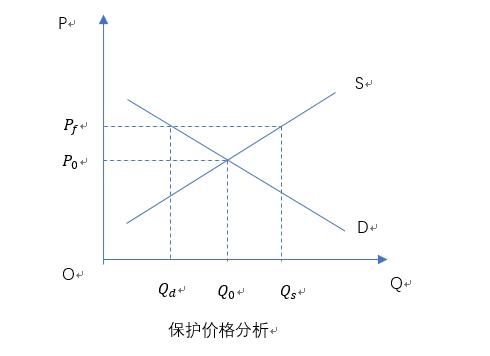 从东北大豆国储轮换看中国粮食安全战略|附油脂市场全球供求分析及价格走势预测