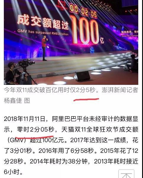 13秒抢车、800万拍房、跨境汹涌……双十一浮世绘与中国消费生态