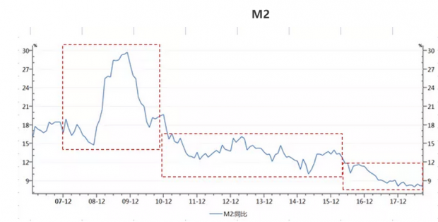 简析央行10月金融统计数据报告