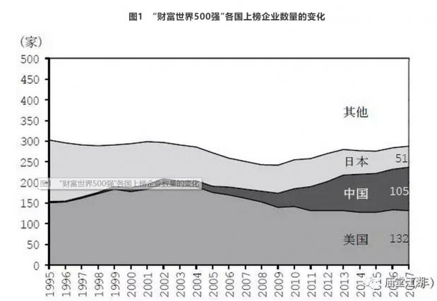 关志雄:中国民营企业的崛起