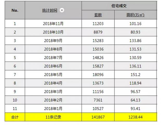 北京二手房价格暴跌的真相是什么