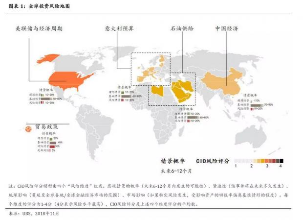 全球风险雷达