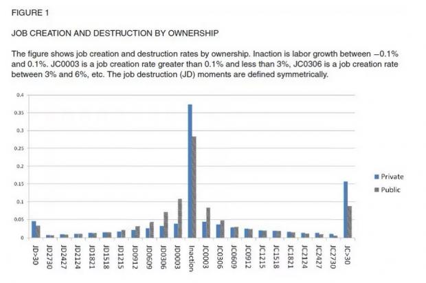 中国的动态劳动需求:公有企业和私有企业的目标