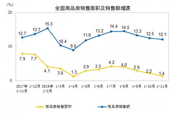 2018年中国房地产市场绕不过的十个关键词