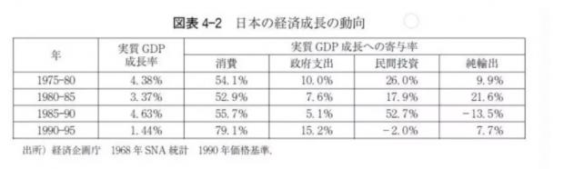 日本是如何变成一个低欲望社会的?