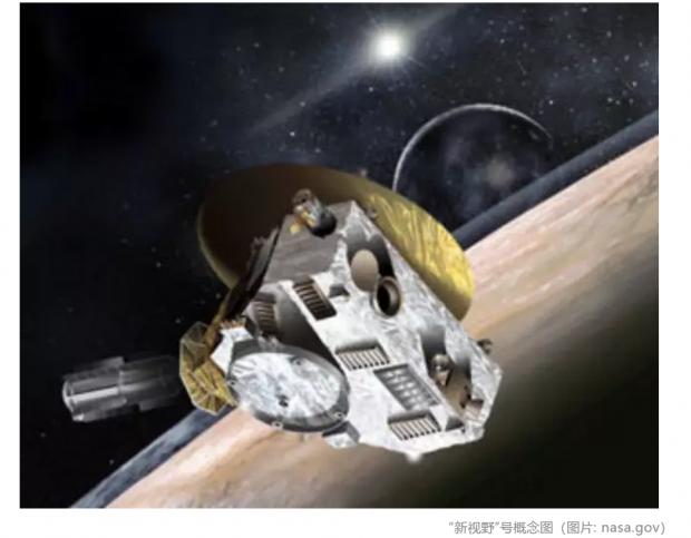 """""""新视野""""号飞抵太阳系边缘,完成史上最远探测任务"""