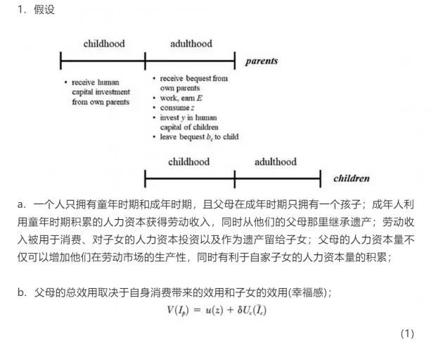 代际流动理论:父母的人力资本量与人力资本收益率视角