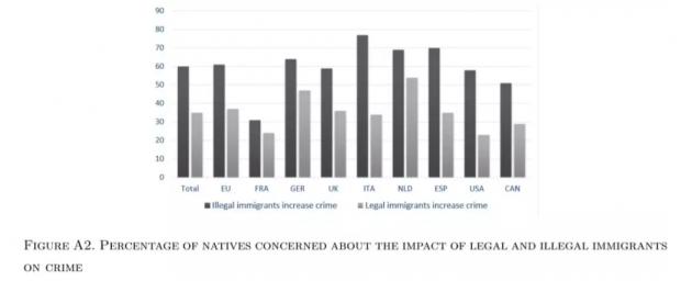 叩开天堂之门:移民合法化对犯罪的影响