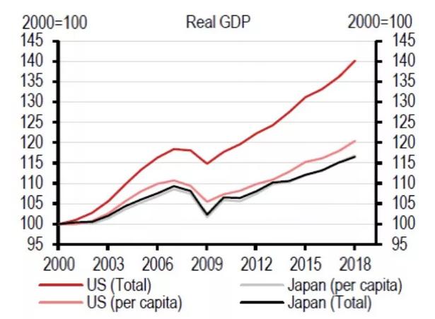 从全球人口结构变迁看未来投资