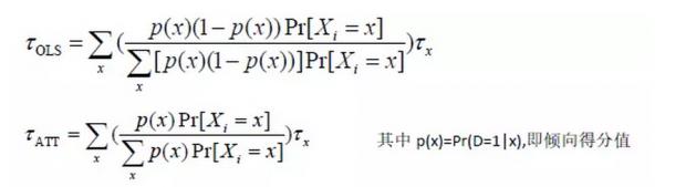 【经典回顾】如何正确理解和运用matching