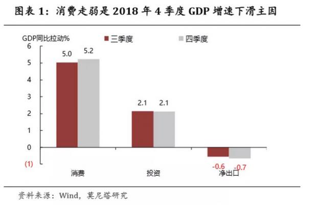 乌云背后的金丝线——12月经济增长数据点评