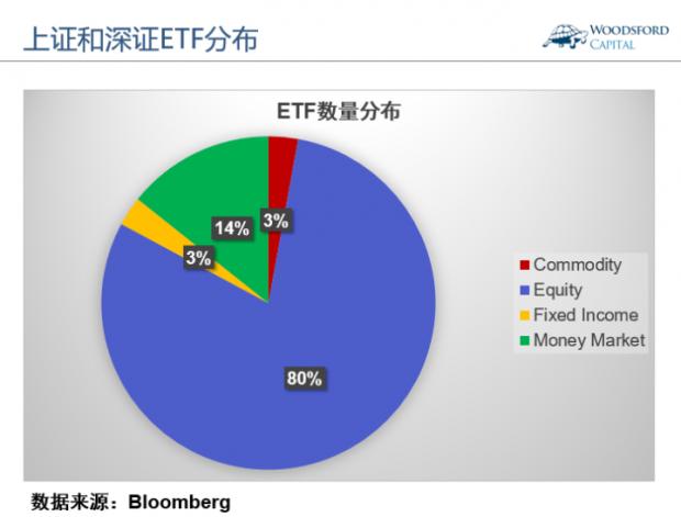 投资指南|中国有哪些指数基金可以投资?