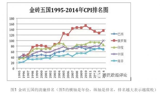 """【精选】中国反腐为何叫好不叫""""座""""?"""