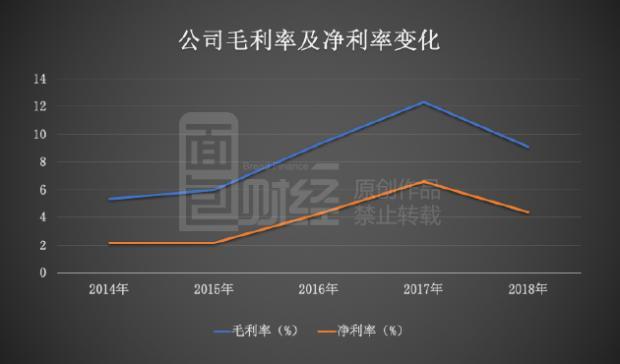 新凤鸣增收不增利背后:原料价格波动挤压利润,现金流承压