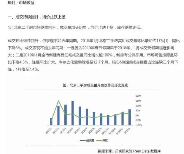 2019年1月北京二手房价到底涨没涨?