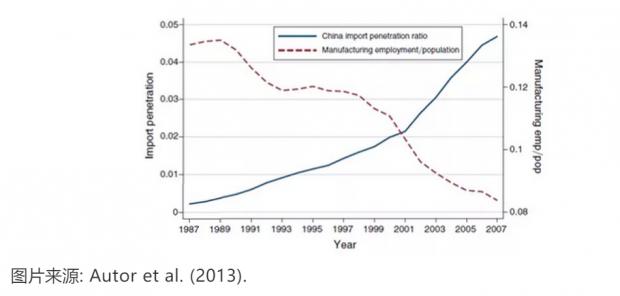 国外竞争与国内创新:来自美国专利的证据