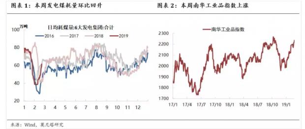 人民币汇率强势上涨