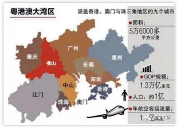 从两湾区对比看杭州湾发展